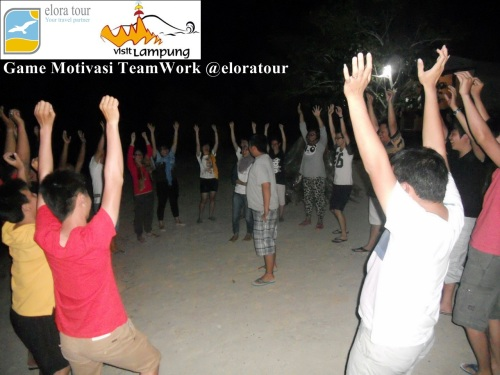 Game Motivasi TeamWork eloratour
